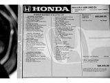 2015 Honda CR-V EX Window Sticker