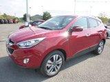 Hyundai Tucson 2015 Data, Info and Specs
