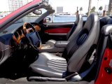 Jaguar XK Interiors
