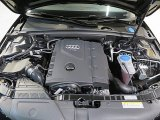 Audi allroad Engines