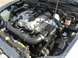 Mazda MX-5 Miata Engines