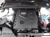 Audi A5 Engines