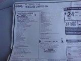 2017 Jeep Renegade Limited 4x4 Window Sticker