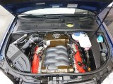 Audi RS4 Engines