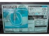 2018 Acura TLX Technology Sedan Window Sticker