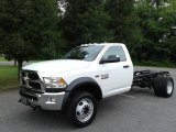 Ram 4500 Data, Info and Specs