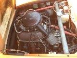 Saab Sonett Engines