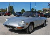 Alfa Romeo 2000 Spider Veloce Data, Info and Specs