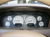 2002 Jeep Grand Cherokee Limited 4x4 Gauges