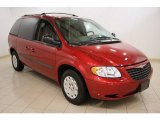 Chrysler Voyager Data, Info and Specs
