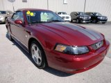 2004 Ford Mustang V6 Convertible Data, Info and Specs