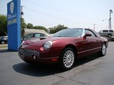 Ford Thunderbird 2004 Data, Info and Specs