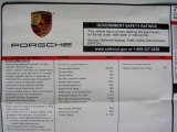 2008 Porsche 911 Carrera S Coupe Window Sticker