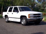 Chevrolet Tahoe 1995 Data, Info and Specs