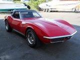 Chevrolet Corvette 1972 Data, Info and Specs