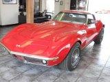 Chevrolet Corvette 1969 Data, Info and Specs