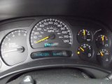 2004 Chevrolet Tahoe LT Gauges