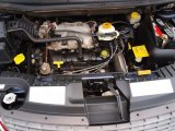 2001 Chrysler Town & Country Engines