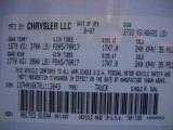 2008 Ram 1500 Color Code for Bright White - Color Code: PW7