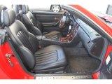 2004 Mercedes-Benz SLK Interiors