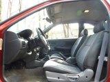 Nissan 200SX Interiors