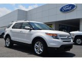 2013 White Platinum Tri-Coat Ford Explorer Limited #81810626