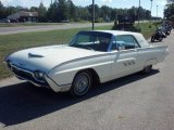 Ford Thunderbird 1963 Data, Info and Specs