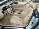 2007 Jaguar XK Interiors