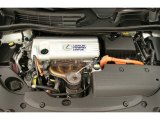 Lexus HS Engines