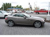 2015 Mercedes-Benz SLK Indium Grey Metallic