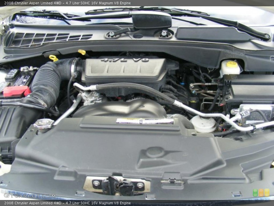 Liter SOHC 16V Magnum V8 Engine on the 2008 Chrysler Aspen Limited ...
