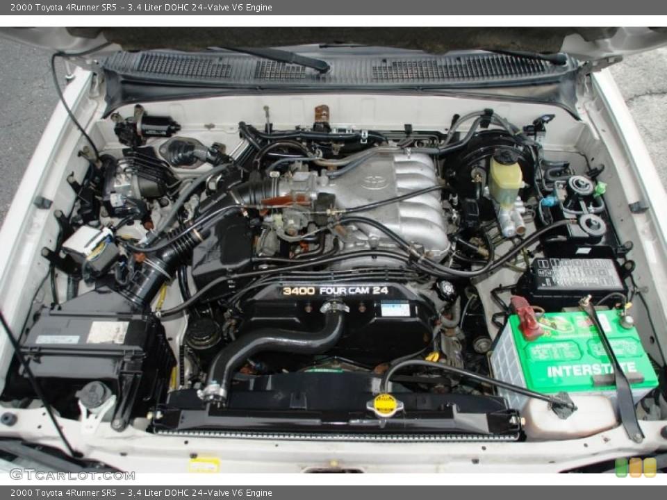 2003 mitsubishi montero sport wiring diagram images 2000 toyota 4runner engine wiring diagram online