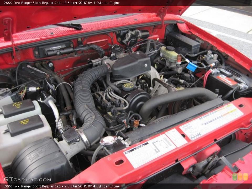2.5 Liter SOHC 8V 4 Cylinder Engine for the 2000 Ford ...