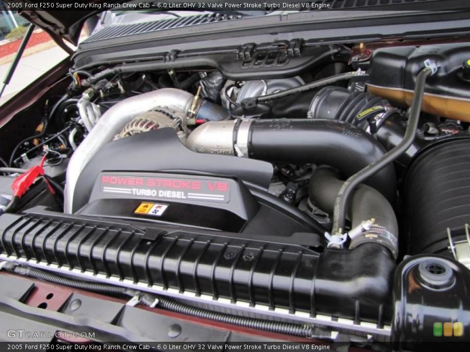 6.0 Liter OHV 32 Valve Power Stroke Turbo Diesel V8 Engine ...