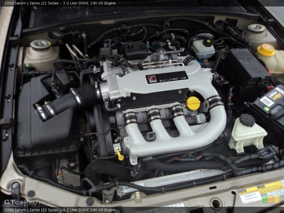 2000 saturn: v6..without issue..it wont start..start back