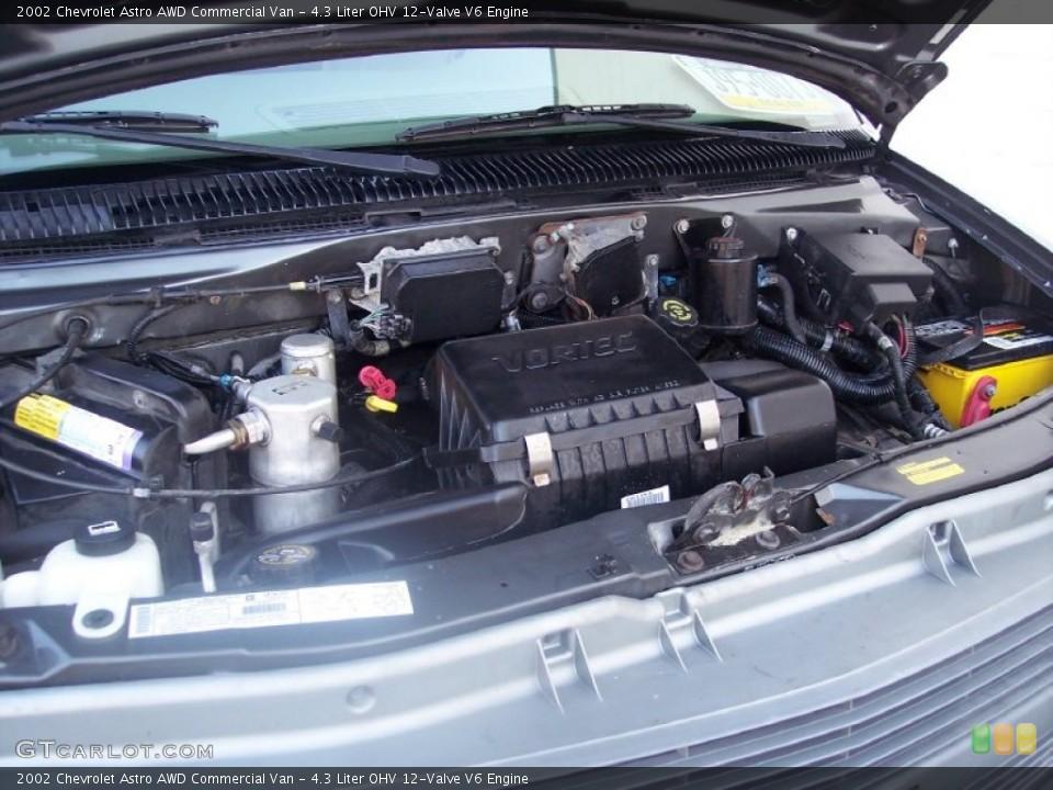4.3 Liter OHV 12-Valve V6 2002 Chevrolet Astro Engine