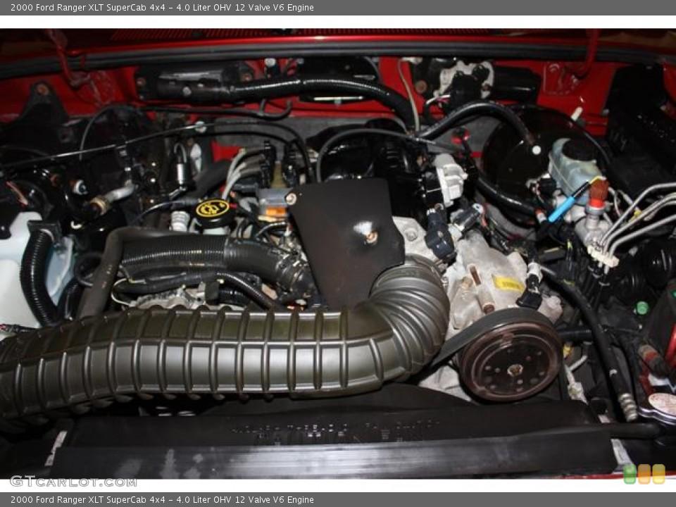 4 0 Liter Ohv 12 Valve V6 2000 Ford Ranger Engine