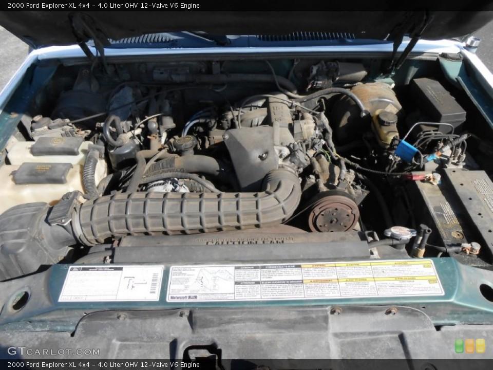 4.0 Liter OHV 12-Valve V6 Engine for the 2000 Ford Explorer #77824050