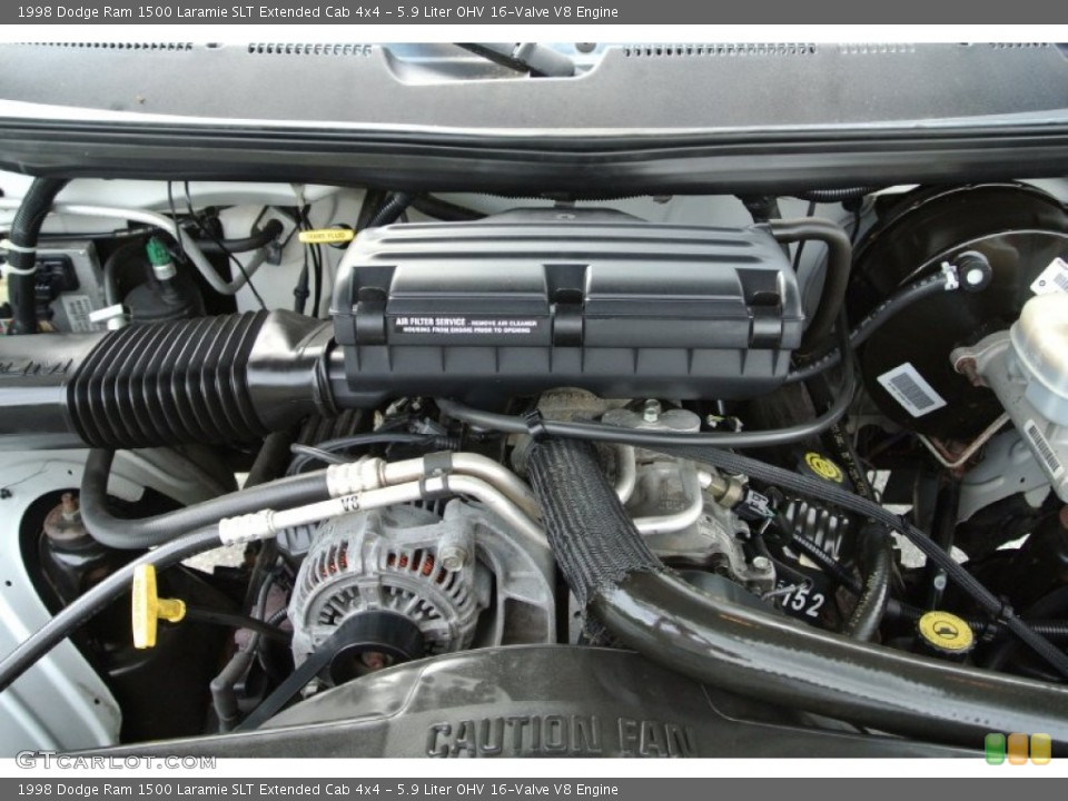 1997 dodge ram engine diagram 1997 wiring diagrams