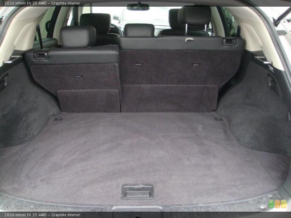Graphite Interior Trunk for the 2010 Infiniti FX 35 AWD #41444723