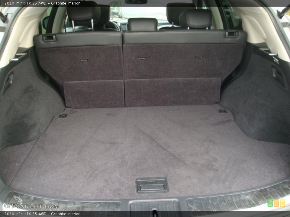 Graphite Interior Trunk for the 2010 Infiniti FX 35 AWD #45829213