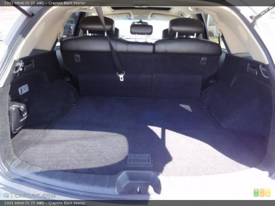 Graphite Black Interior Trunk for the 2003 Infiniti FX 35 AWD #48352189