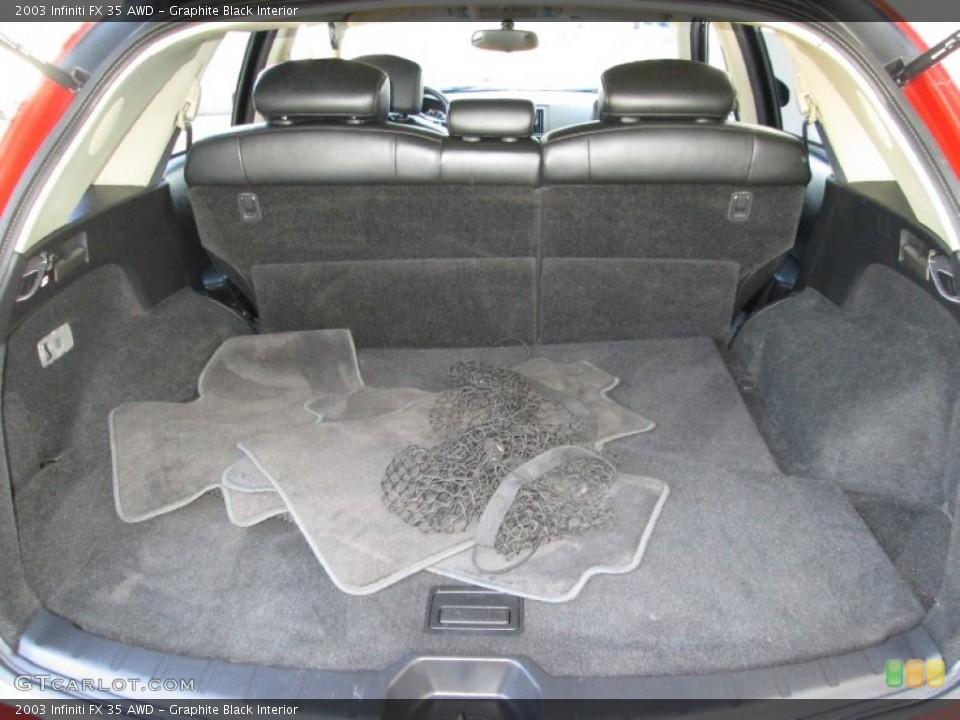 Graphite Black Interior Trunk for the 2003 Infiniti FX 35 AWD #83995950