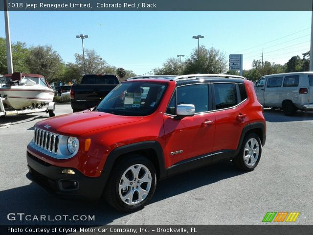 2018 Jeep Renegade Limited in Colorado Red