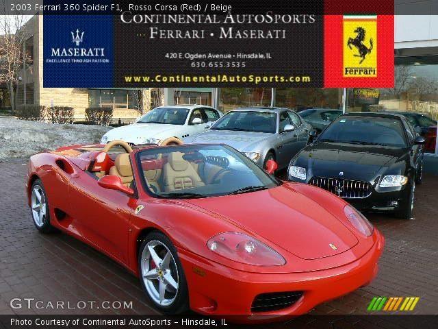 2003 Ferrari 360 Spider F1 in Rosso Corsa (Red)