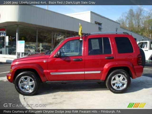 Blaze Red 2006 Jeep Liberty Limited 4x4 Dark Light Slate Gray Interior