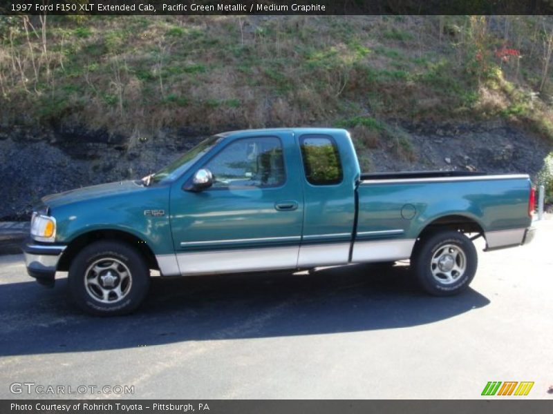Pacific Green Paint For Ford