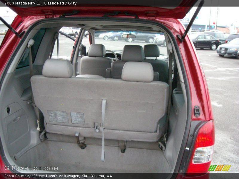 2000 MPV ES Trunk