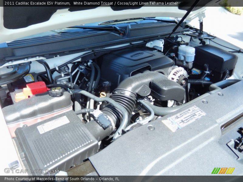 2011 Escalade ESV Platinum Engine - 6.2 Liter OHV 16-Valve VVT Flex-Fuel V8