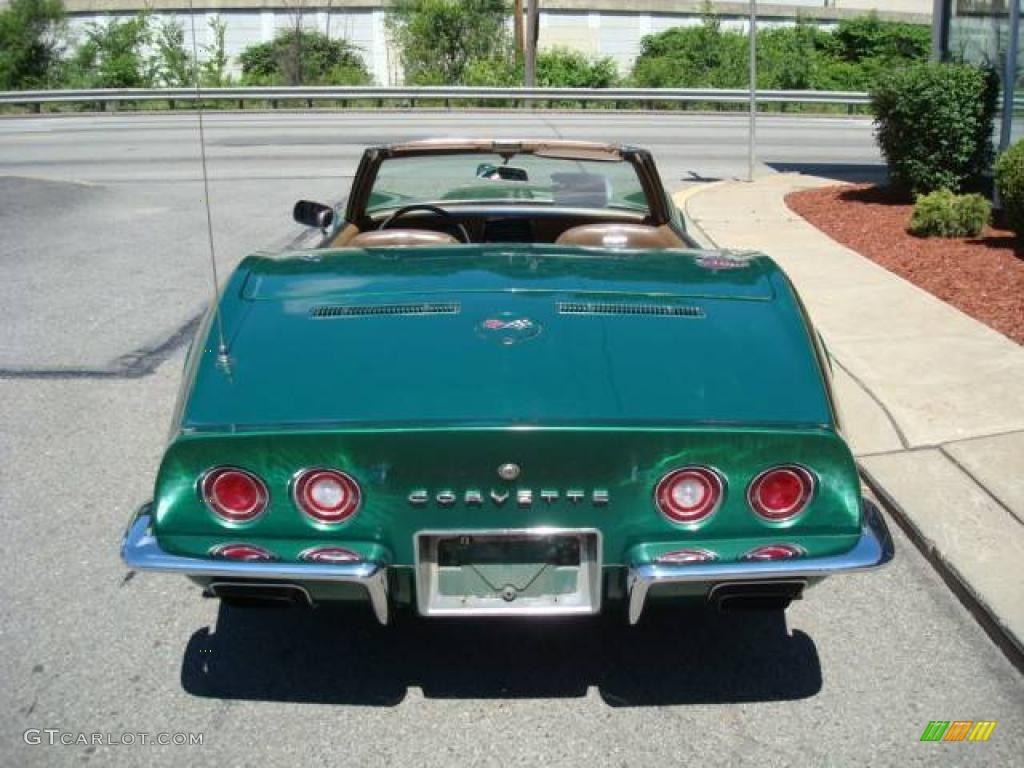 1971 Brands Hatch Green Metallic Chevrolet Corvette